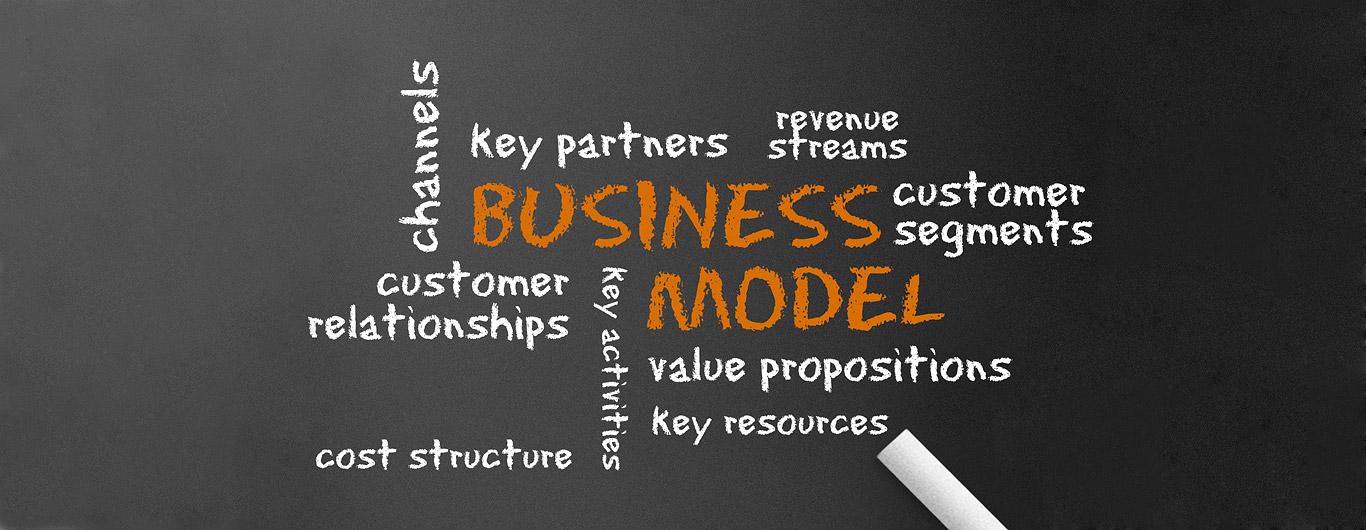 Abbildung: Business Modell Canvas