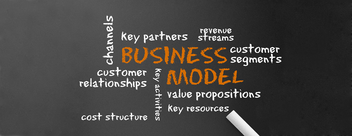 Abbildung: Business Modell Canvas
